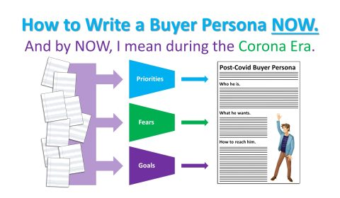 How to Write a Buyer Persona from S2 Research